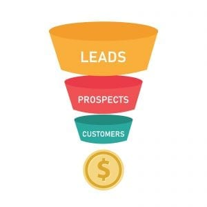 Business funnel to gain PPC leads