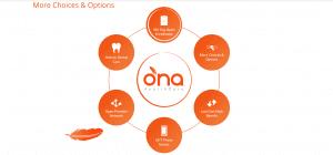 O'NA HealthCare Benefits Orbit