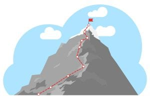 Jagged path to the top of a mountain representing testing and changing digital marketing plans.