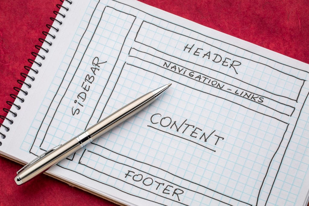website layout drawing to show where the header and footer is